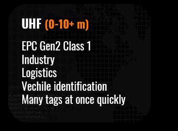 UHF_RFID_technology_Toptunniste